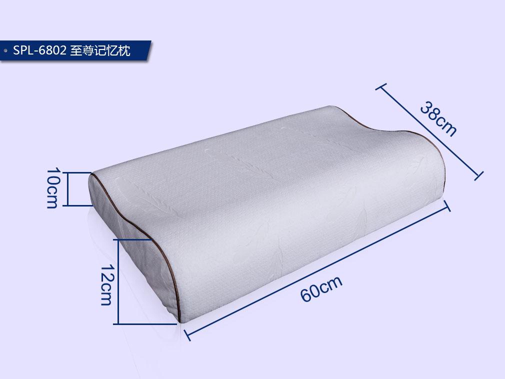 Formstack 1
